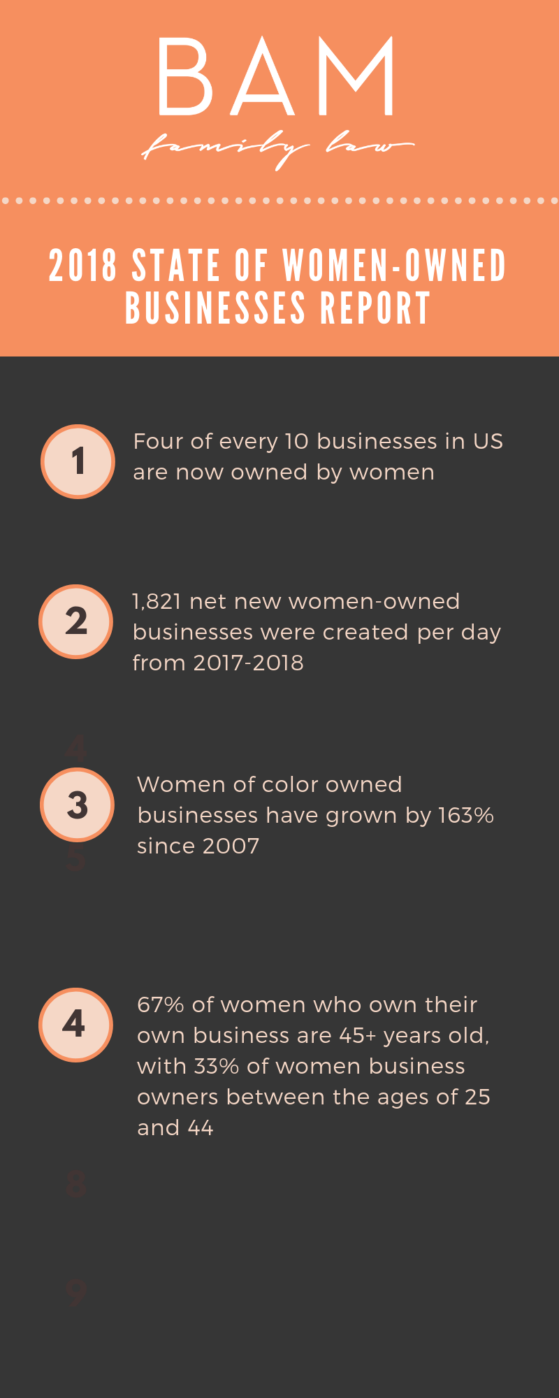 The State of Women-Owned Businesses in 2018